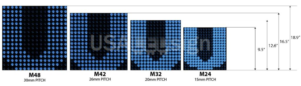 Different MM Pitch for LED signs
